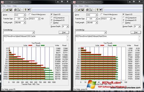 Screenshot ATTO Disk Benchmark untuk Windows 7