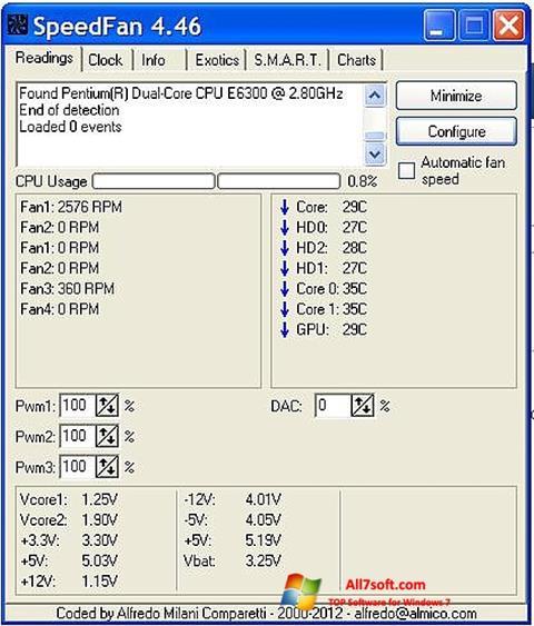 Screenshot SpeedFan untuk Windows 7