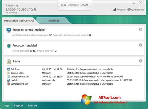 Screenshot Kaspersky Endpoint Security untuk Windows 7