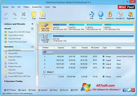 Screenshot MiniTool Partition Wizard untuk Windows 7