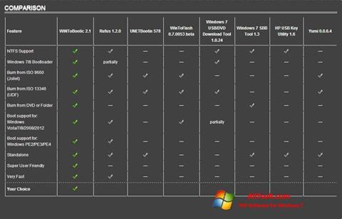 Screenshot WiNToBootic untuk Windows 7