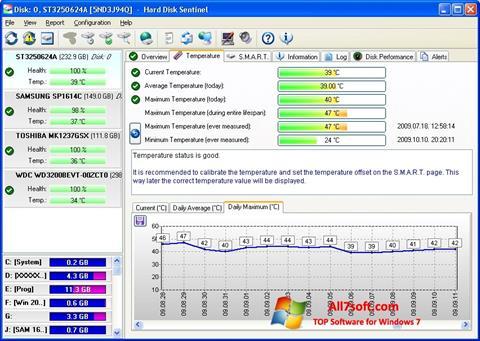 Screenshot HDD Temperature untuk Windows 7