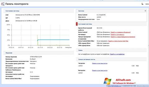 Screenshot Kerio Control untuk Windows 7